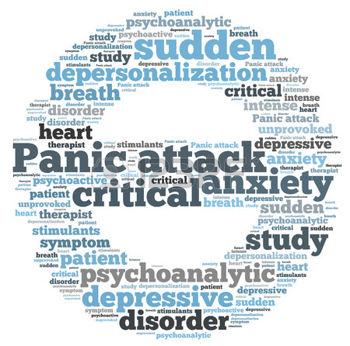 29972780-panic-attack-word-cloud