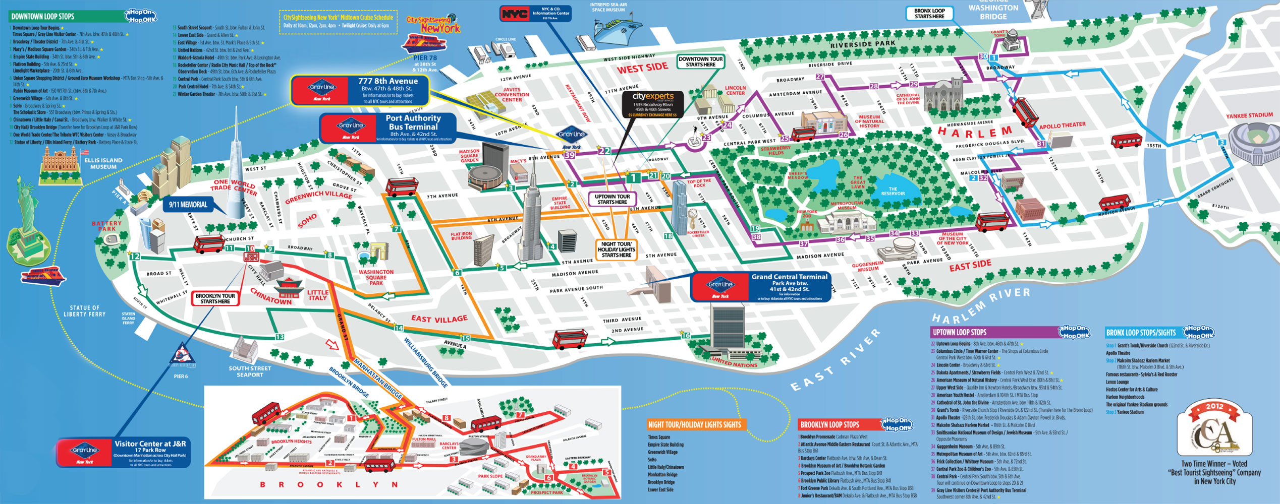 Maps Update 7421539 Map Of Tourist Attractions In New York City – Map New York Tourist Attractions